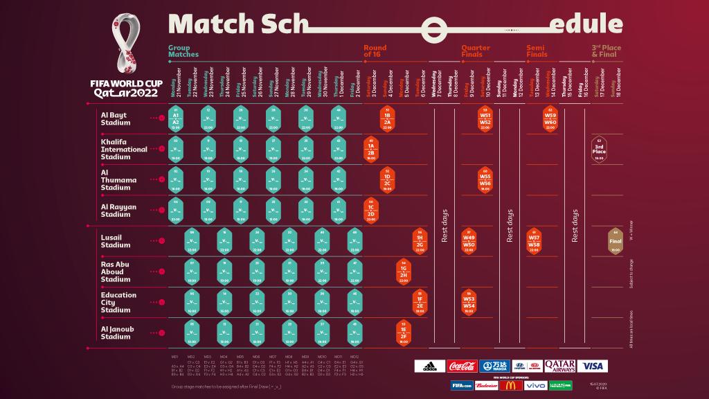 Mondial 2022 : la FIFA dévoile le calendrier détaillé (Officiel)