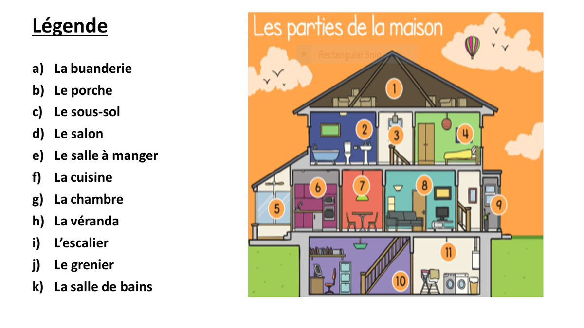 Trend Meaning Of Salle De Bains In French