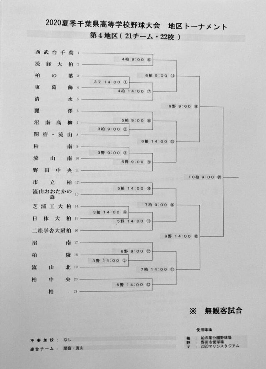 野球 高校 千葉 トーナメント 県