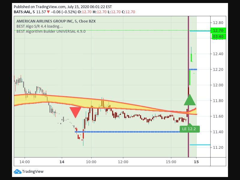 TradingView trade Entry Signal Time 147 1710