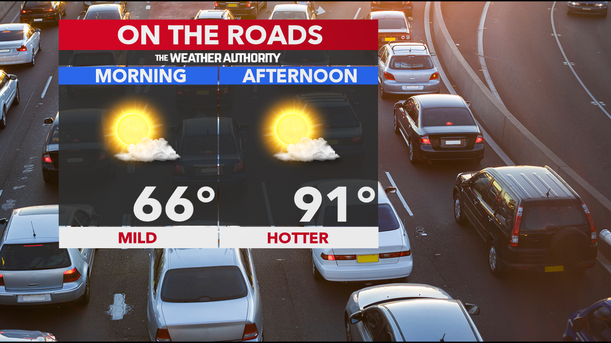 Roads will be in good shape (weather-wise) this morning and on your drive home from work! Highs will climb into the lower 90s this afternoon with plenty of ! #INwx @FOX59 @theWXauthority<br>http://pic.twitter.com/V9DOVd1251
