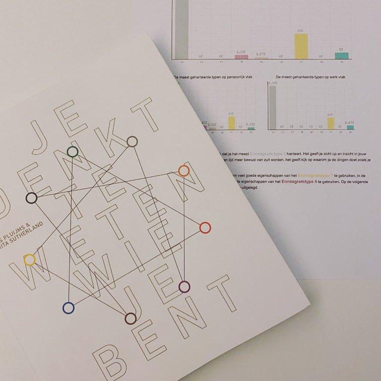 Business coaching: test - boek - coaching @hanspluijms #Enneagram #businesscoaching #enneagramtest #professional #pic.twitter.com/4owgdgIjvF