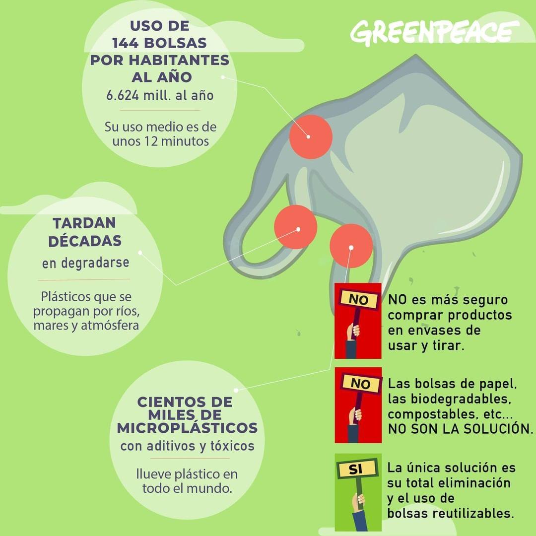 ¡Hoy es el #DíaMundialLibreDeBolsasPlásticas! Es el momento justo para dejar de usar estas bolsas que pasan unos minutos en nuestras manos y contaminan durante años. Llevá siempre tu bolsa reutilizable ♻❤ https://t.co/br3eHUMJw7
