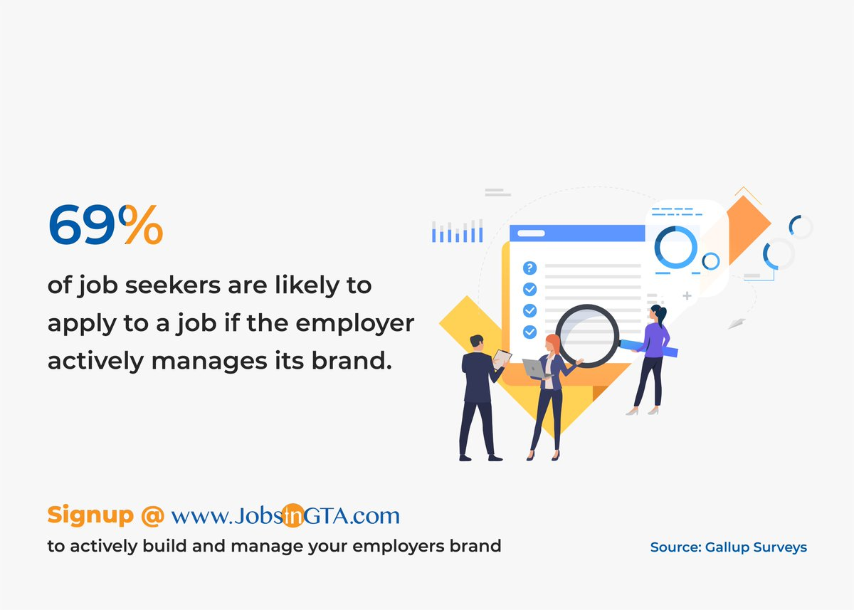 A strong employer brand fosters a great work environment & makes your organization attractive to work for.  Signup @ https://t.co/yC9btuqlhl and build your employers brand to attract top talent  #BestJobPortal #OnlineJobPosting #HireLocal #HireFromHome #OnlineRecruitment https://t.co/A9pHU4BrFG