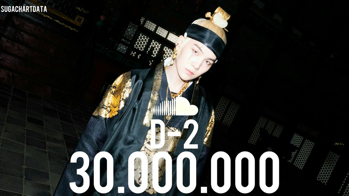 'D-2' has surpassed 30 Million streams on SoundCloud in only 41 days. It's Suga's 2nd album to achieve this. pic.twitter.com/XQbK5zwhuh  by Global ⟬⟭ ⁷ Force ⟭⟬ ᴰ²