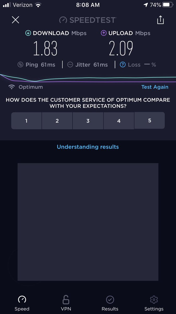 @optimum though we pay for high speed internet, I can't do meetings from home because my service is awful. This is the speed I was getting this morning at 8:08 this morning. At least it isn't 0 - but this is ridiculous- and it happens all of the time. #horribleservice
