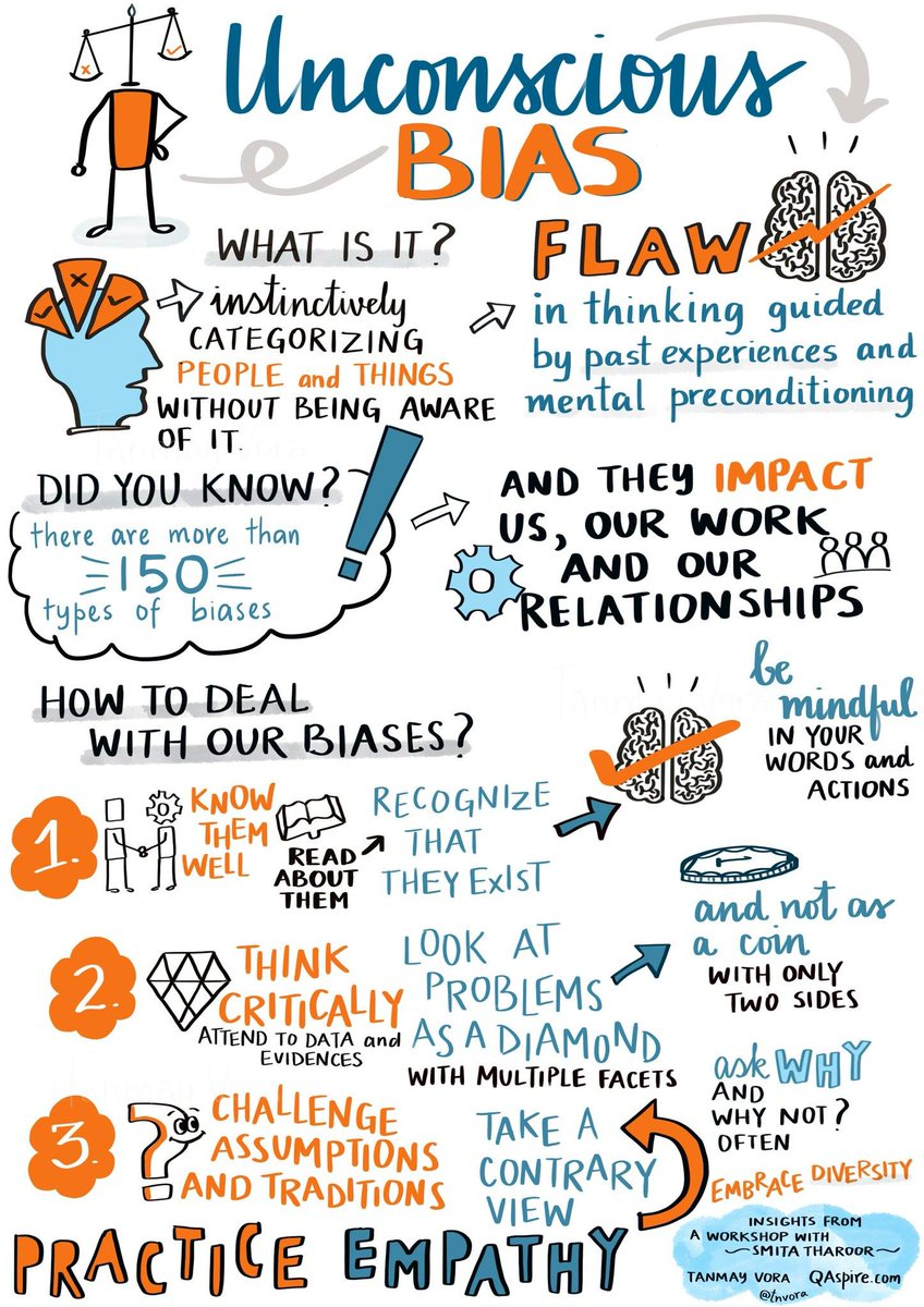 1. Recognize you have biases 2. Evaluate them critically 3. Challenge assumptions and traditions  Sketchnote by @tnvora based on work by @SmitaTharoor https://t.co/hFnHURBqwu