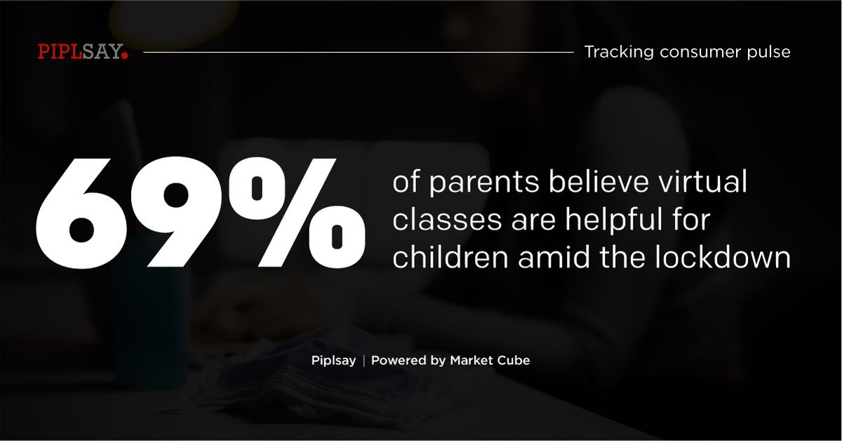 Learn more on these insights: https://t.co/LRA4trRT6y  #Homeschooling #Education #PostCovid #Covid #RemoteLearning #Elearning #Insights #MRX #MarketResearch #Survey #MarketCube #Piplsay https://t.co/1PKqUDzKbd