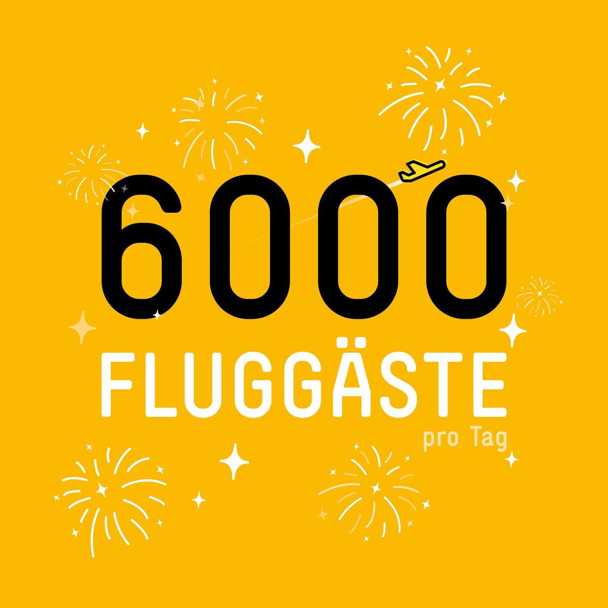 Die nächste 1000er-Marke ist erreicht. Schön, dass ihr wieder da seid! https://t.co/ZbbyjrQjCv