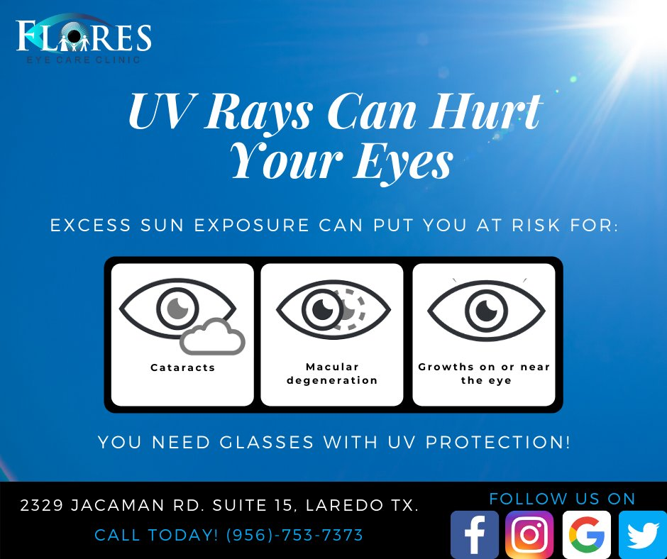 Exposure to sunlight increases the risk of developing cataracts, macular degeneration, and growths on the eye. You need UV glasses for the best protection!👓  #floreseyecareclinic #excellenceineyecare #doctorknowsbest #holalaredo #eyewear #infocus #optometry #laredotx #optical https://t.co/CrzdNu82a1