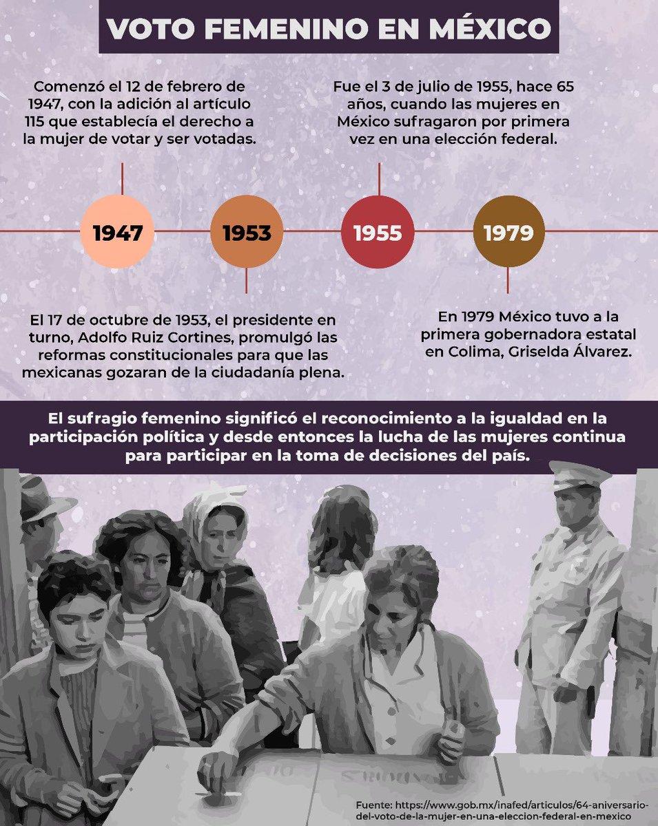 Gracias a una larga lucha, hace 65 años las mujeres mexicanas votaron por primera vez. Hoy somos parte de un gobierno plural y equitativo con voces femeninas que enorgullecen a nuestro gabinete paritario. #VotoFemenino