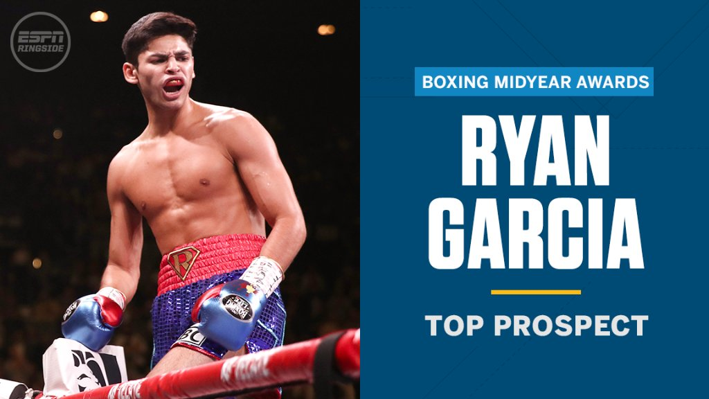 Ryan Garcia wins ESPN's midyear award for Top Prospect.   📰 Read more at https://t.co/u1emALGudh https://t.co/nOwEAQrHDC