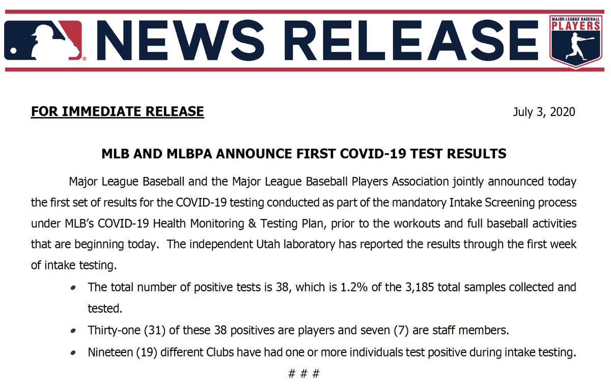 The first set of results for COVID-19 testing have been jointly announced by @MLB and the @MLB_PLAYERS. https://t.co/zlqZPuxLxh