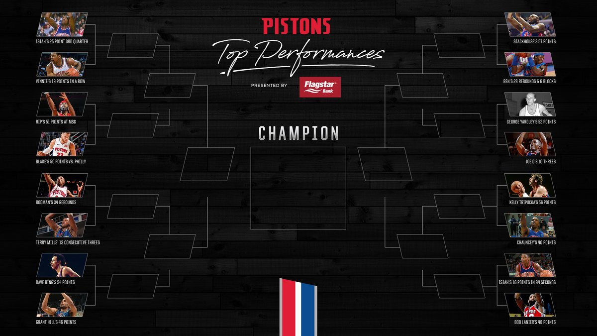 Starting tomorrow. Right here on Twitter. YOU help answer the question: What's the best performance in Pistons history?  #DetroitBasketball | @flagstar https://t.co/vdJYzCFbBh
