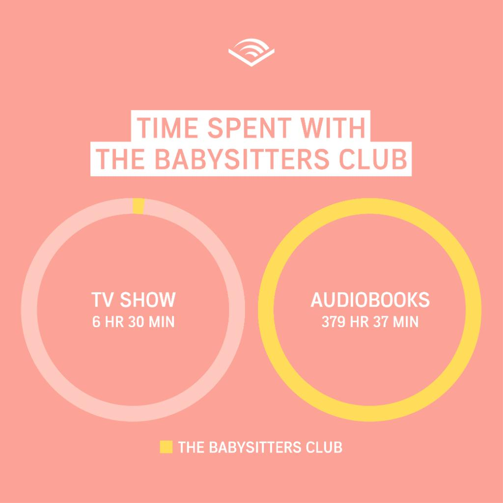 The new Babysitters Club series airs this weekend...can you binge listen before you binge watch? 😉   https://t.co/UflGN7JWkc https://t.co/jkpYg8IS2c