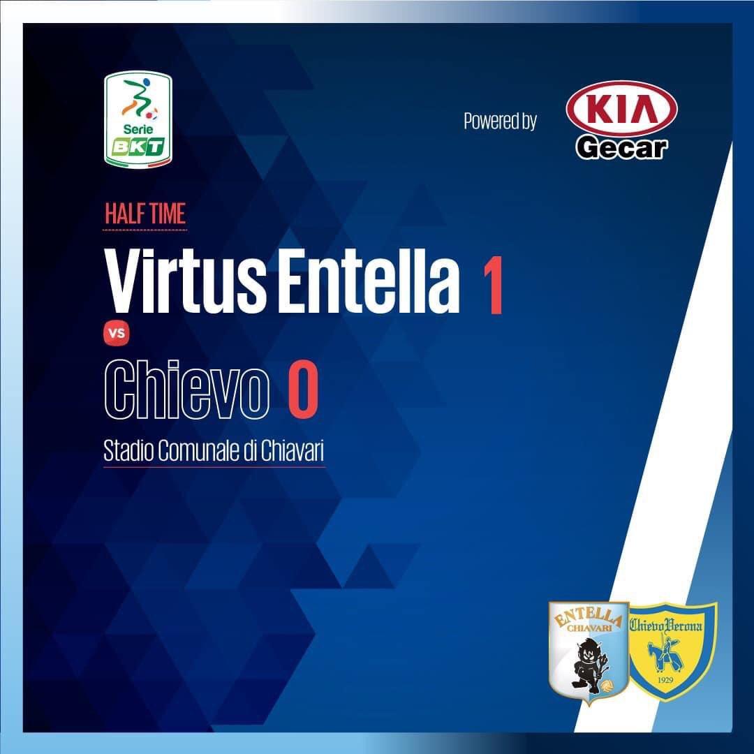 Il primo tempo si è concluso sul punteggio di Entella-Chievo  1-0.