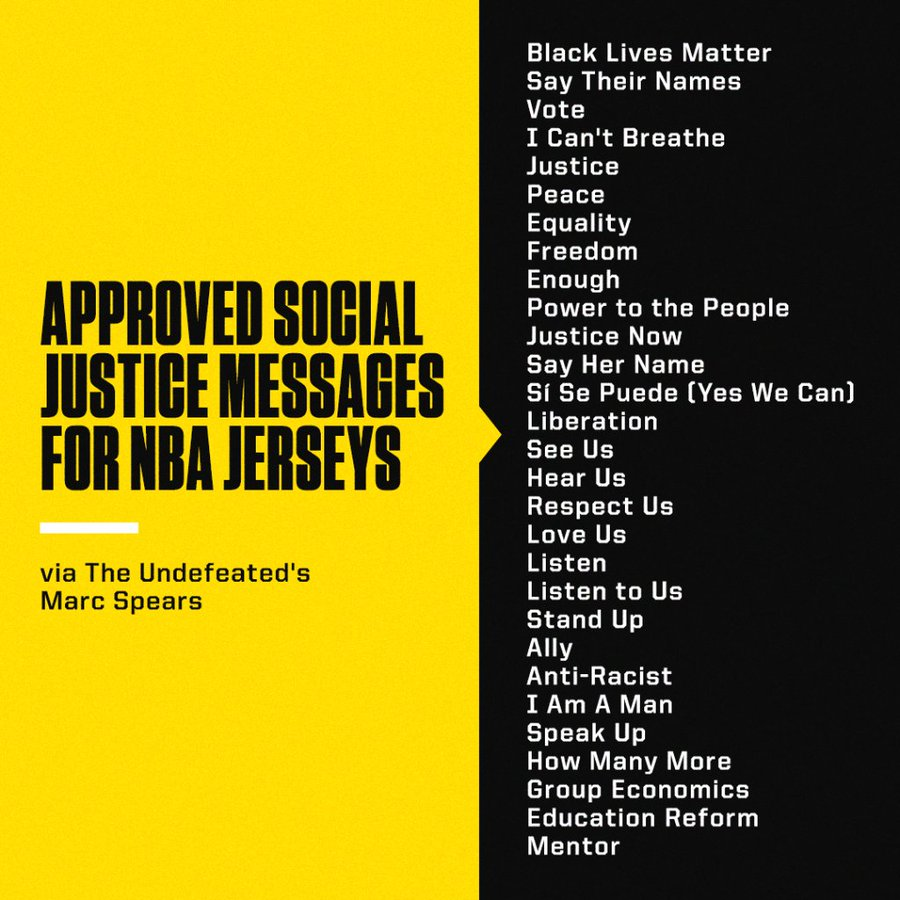 The NBA and NBPA reached an agreement Friday on social justice messages that can be displayed above the numbers on the backs of jerseys, a source told @TheUndefeated's  @MarcJSpears.   Here's the full list https://t.co/D6HwavSTfu