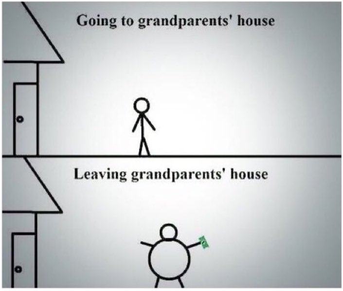 Every Desi person would agree that this is the best thing about going to grandparents house. No complaints at all. #desiproblems pic.twitter.com/OCPiTF1AyJ