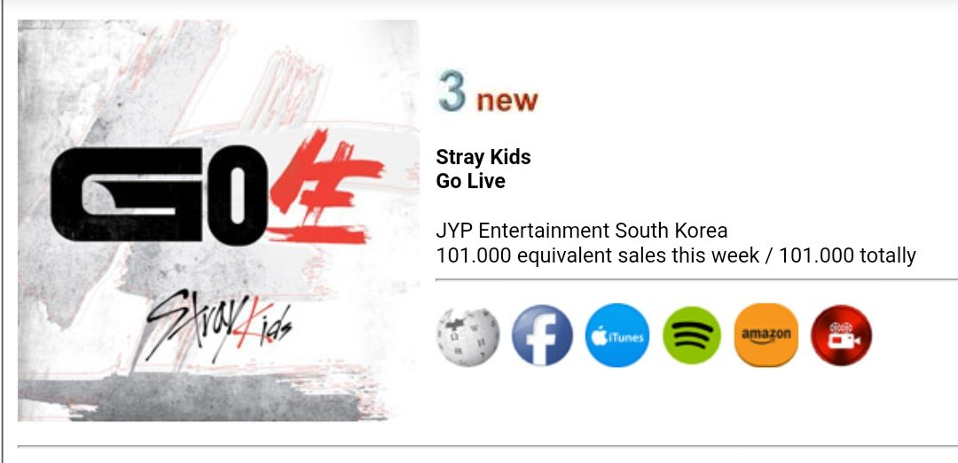 [INFO]  Stray Kids' 1st Full Album