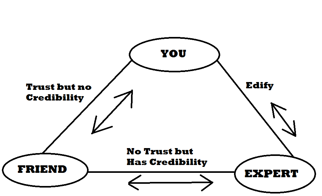 How To Properly Edify An Expert And Why To Do It   Check out the post here: https://coachmikemacdonald.com/how-to-properly-edify-an-expert-and-why-to-do-it/…  #sales #homebusiness pic.twitter.com/oUrjQXWpYY