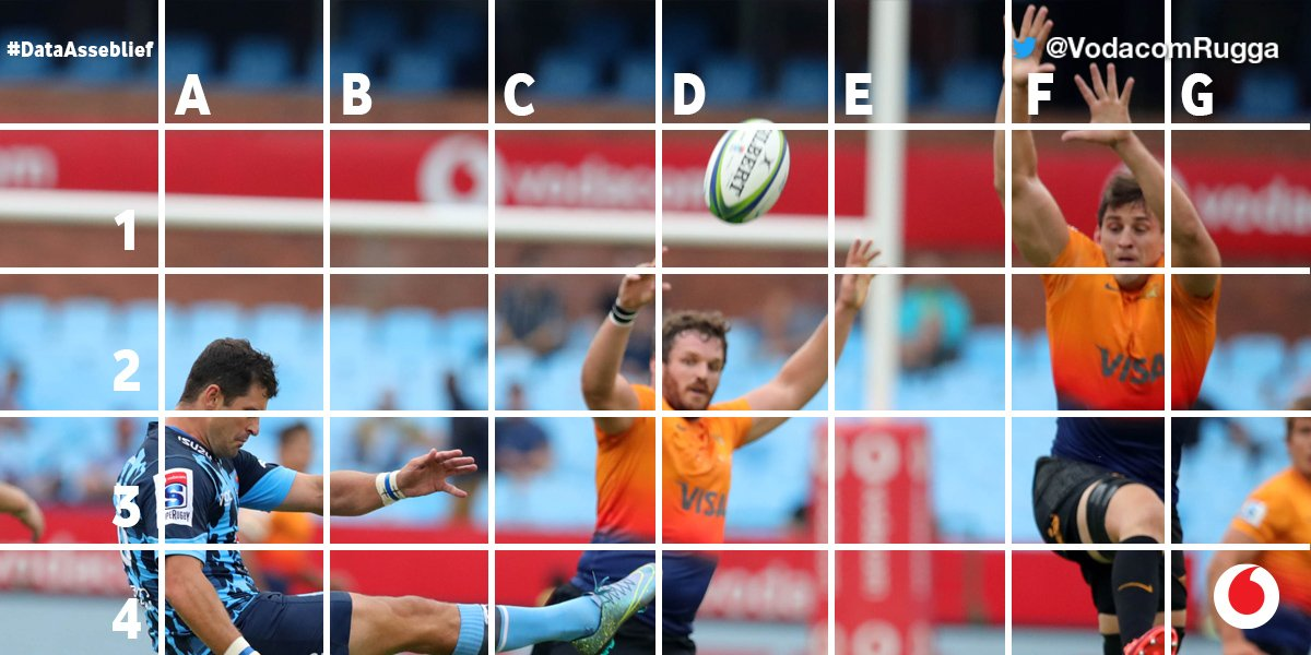 Who guessed D1? If you did, you're going into the lucky draw to win 3 Gigs of Vodacom data in our #DataAsseblief competition. Good luck!