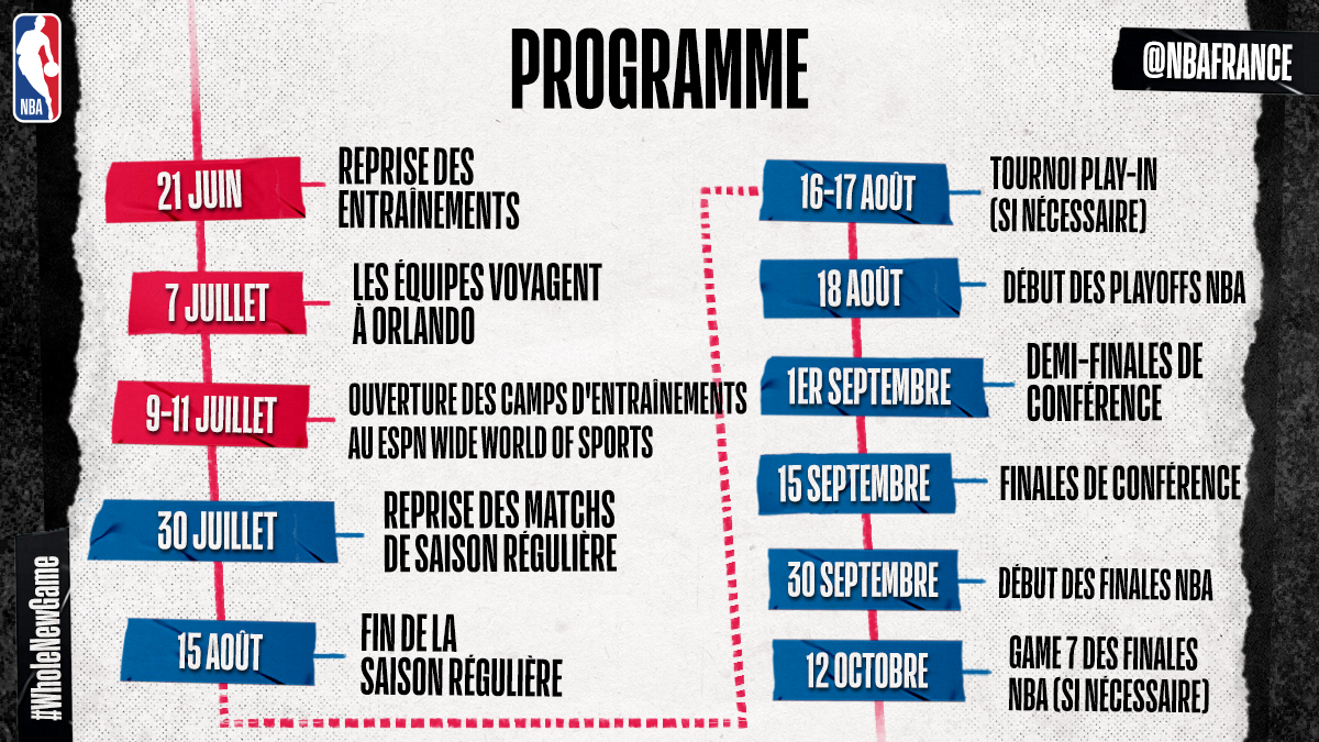 📋 NBA RESTART, le programme 📋  #WholeNewGame https://t.co/EhvVEaHApO
