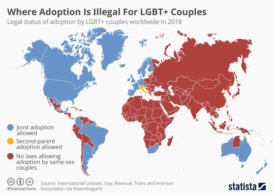 Where adoption is illegal for LGBT couples (2018 data) pic.twitter.com/neW1RUHjkM  by Maciej Bukowski