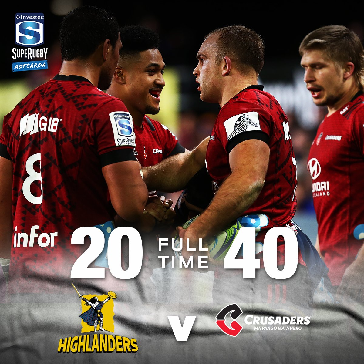 The @crusadersrugby claim victory in the Battle of the South. #HIGvCRU