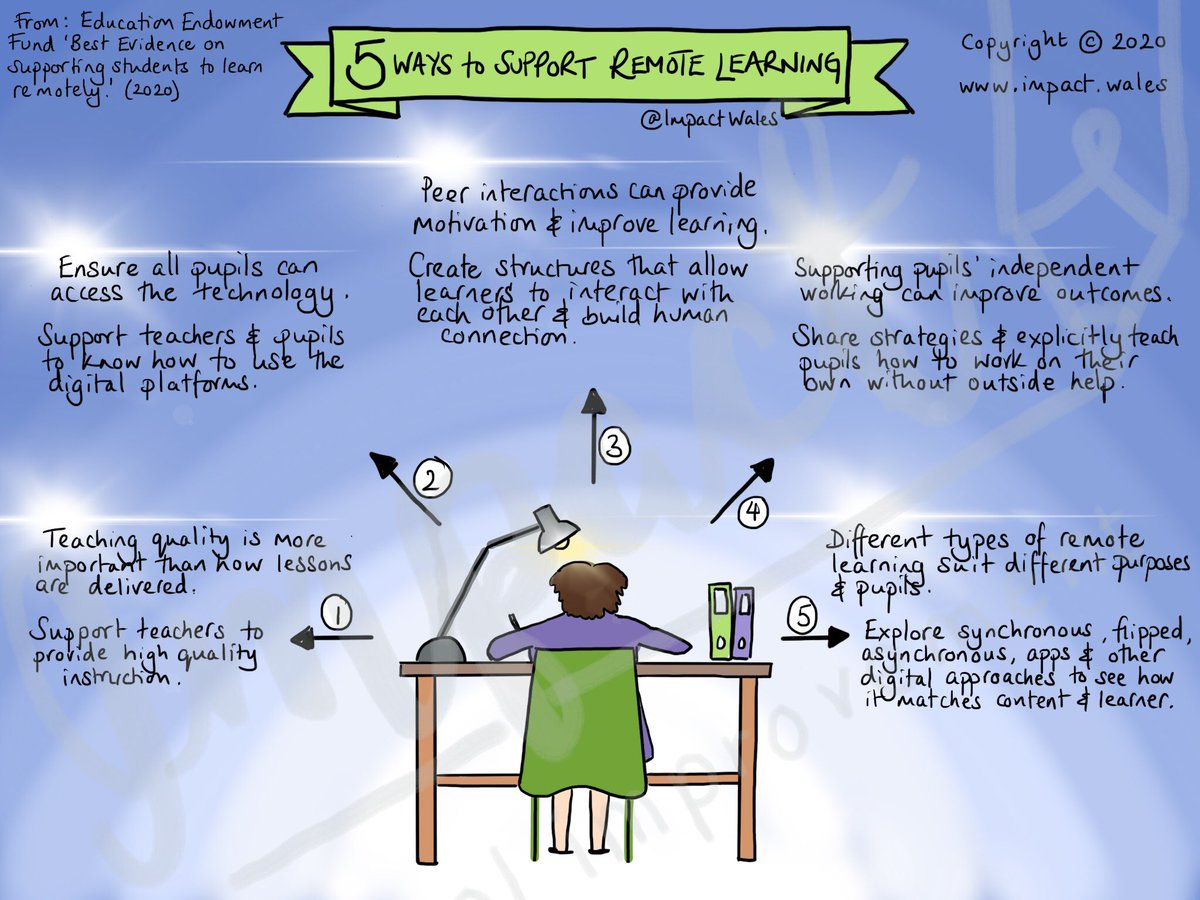 5 ways to support remote learning by @ImpactWales