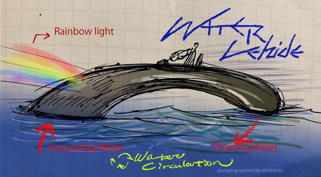 こんな水上の乗り物があったらいいな♪ ●水を吸引→排出の循環ポンプ式駆動(環境を汚しません)●エンジンを使わないので音も小さい(電気駆動)●皿は保熱式 ●水を使用し虹も発生させ素敵な光景作ります #water #vehicle #boat #rainbow #pump takoyaki #水上の乗り物 #water vehicle https://t.co/RuvtLEq4jD