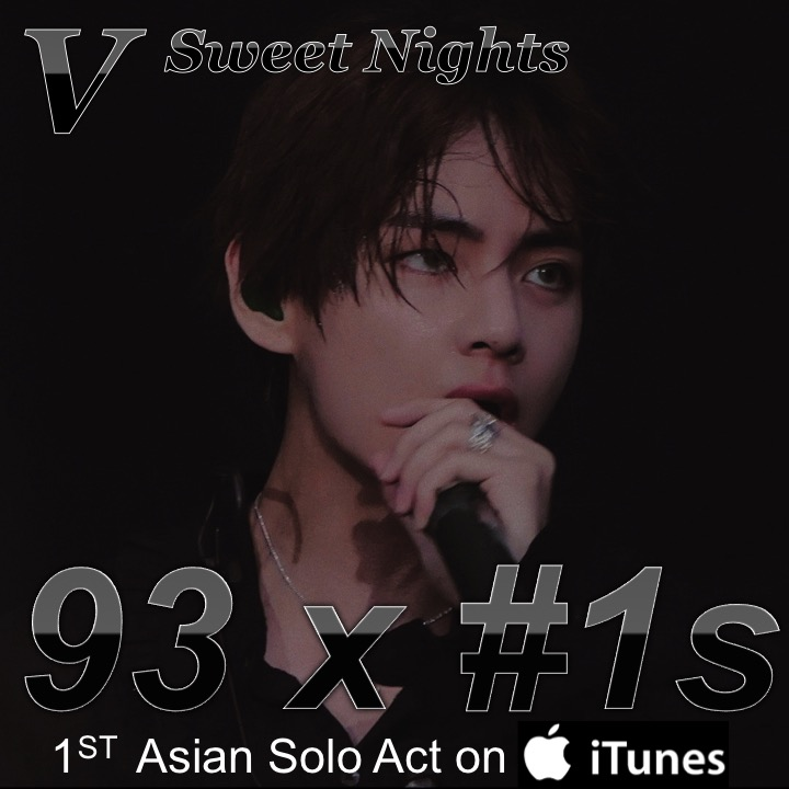 #BTSs #V Becomes The 1st Korean & Asian Solo Artist To Chart A Song At #1 On ITunes In 93 Countries As #SweetNIght Becomes The 2nd Korean Song With The Most Number Ones On ITunes! 💪🥇🇰🇷🌏👨🎤🎶1️⃣🎵✖️9️⃣3️⃣🌎🔥👑💜 facebook.com/worldmusicawar…
