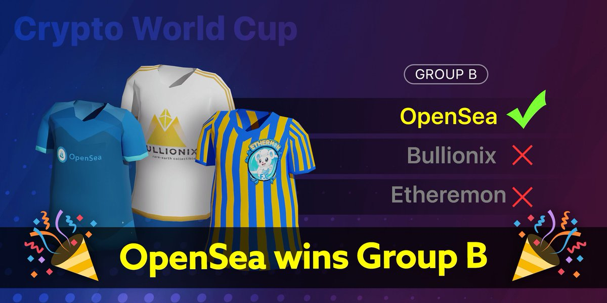 Amazing feat by @opensea at the Crypto World Cup! Congrats for the win in Group B! 🥳🥳🥳 Well see you in the next round! #Decentraland #Moonshot