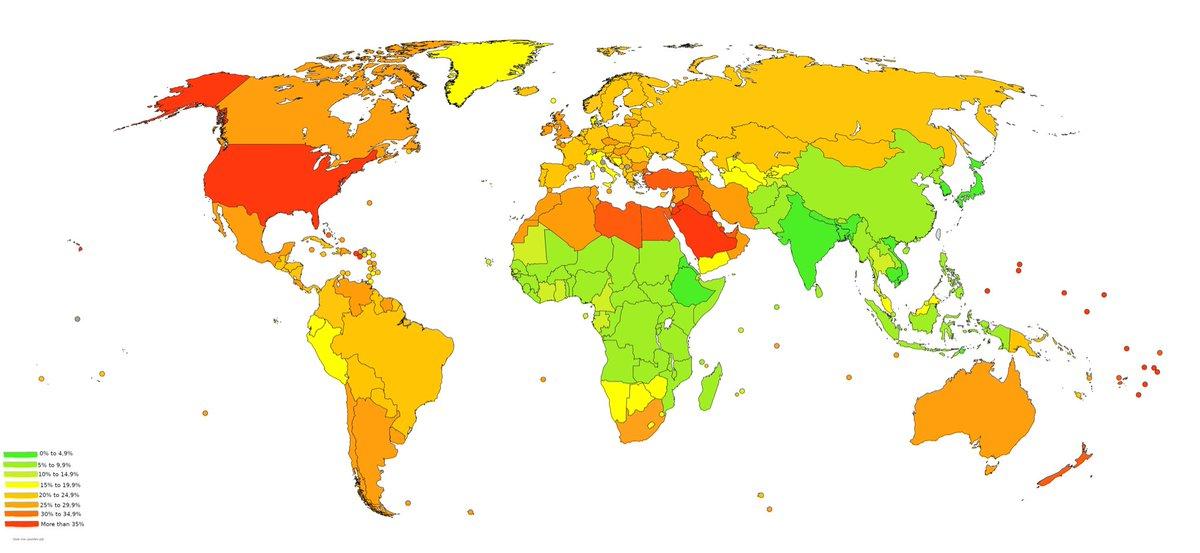• Obezite oranlarının en yüksek olduğu ülkeler ABD, Türkiye ve Arap ülkeleri. • Türkiye, 192 ülke arasında obezite yaygınlığında 17. sırada. Yaklaşık %35'i obez. • Sağlıksız beslenme alışkanlıkları ve halkın kalorisi yüksek sağlıksız ucuz ürünleri tercihi oranı yukarı çekiyor. pic.twitter.com/52ZtZA2cO1  by Kemal Büyükyüksel