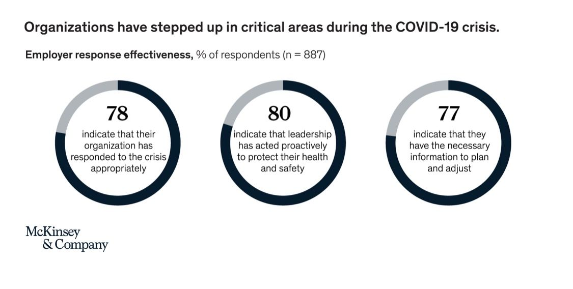 Organizations that set a course focused on #employeeexperience will create meaningful impact now & well into the future - @McKinsey details steps how, via @david_green_uk. Cc: @haroldsinnott @carriemaslen @MarkSBabbitt https://t.co/BDlJ5lPL5j #futureofwork #leadership #culture https://t.co/McffCCagE6