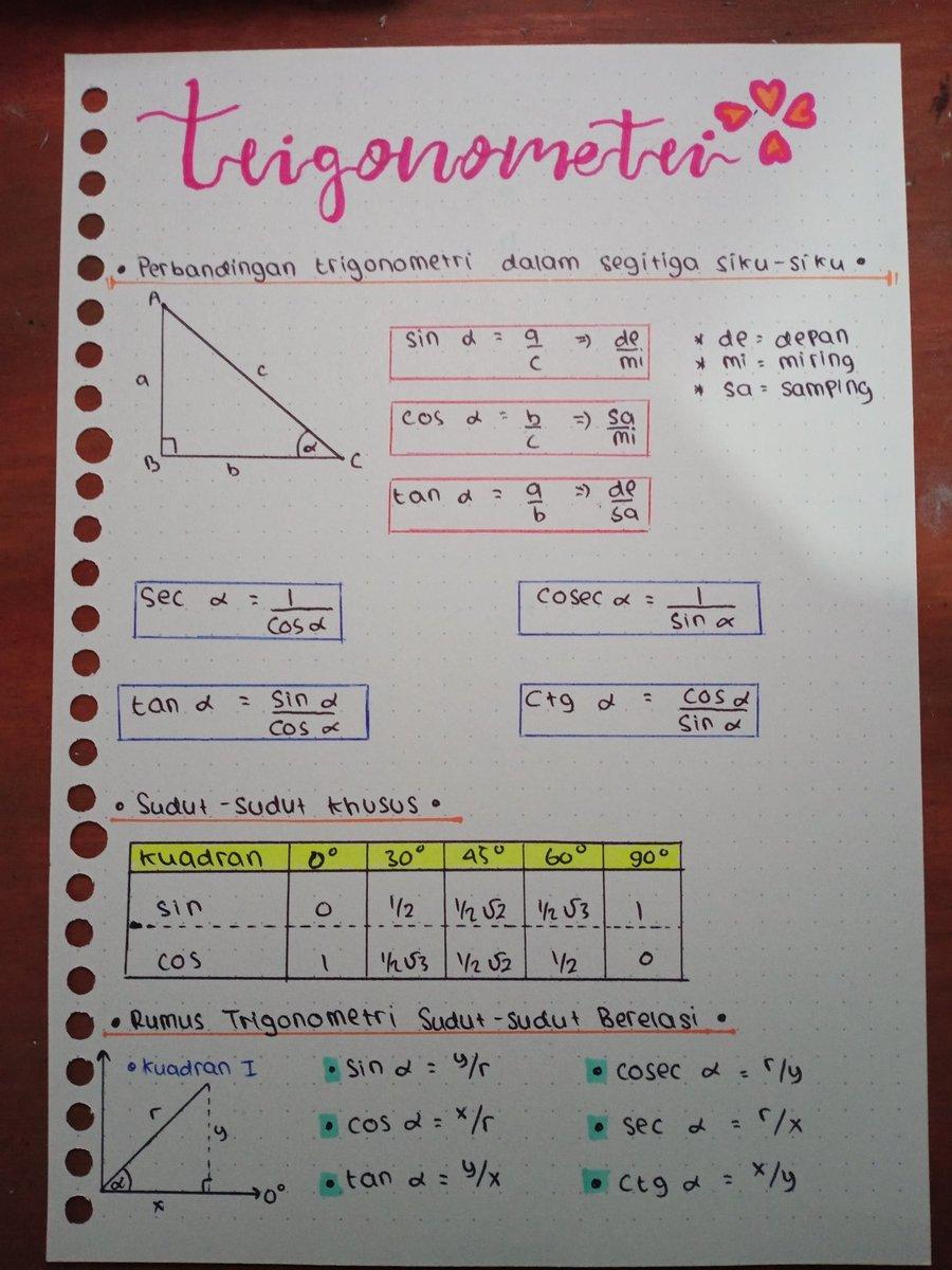 Ul On Twitter Trigonometri Ini Materi Matematika Wajib Kelas 10 Tapi Bagi Kalian Khususnya Untuk Yg Baru Masuk Kelas 10 Dan Baru Naik Ke Kelas 11 Plus Ngambil Peminatan Mipa Materi Ini