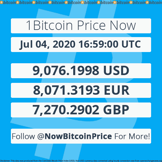 Jul 04, 2020 16:59:00 UTC | 9,076.20$ | 8,071.30€ | 7,270.30£ | #Bitcoin #BTC $BTC #crypto #financial #newspic.twitter.com/mvmbZJLahJ
