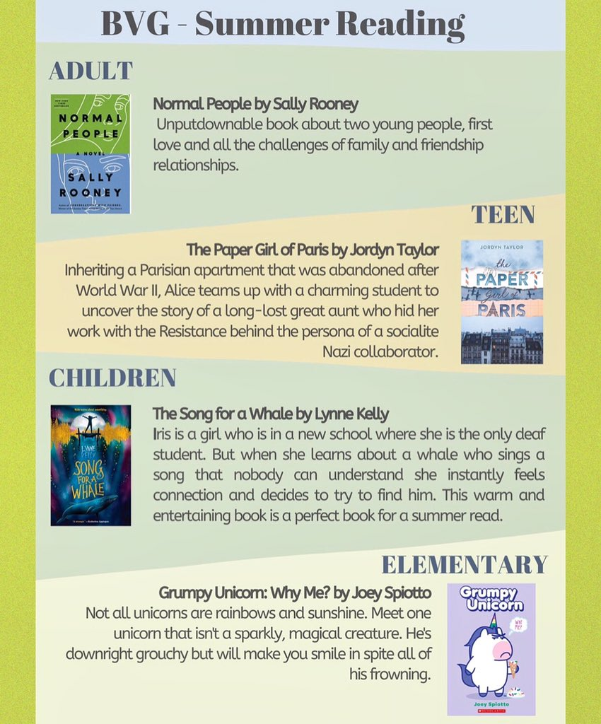 Looking for summer reading inspiration? @JelenaDiTO has your back! Here are this week's recommendations for all ages. #LearningCommons #SummerReading #BVGSchool #independentschool #onlineEd #bayviewglenschool #normalpeople #thepapergirlofparis #songforawhale #grumpyunicornpic.twitter.com/Po5tlZ60y9