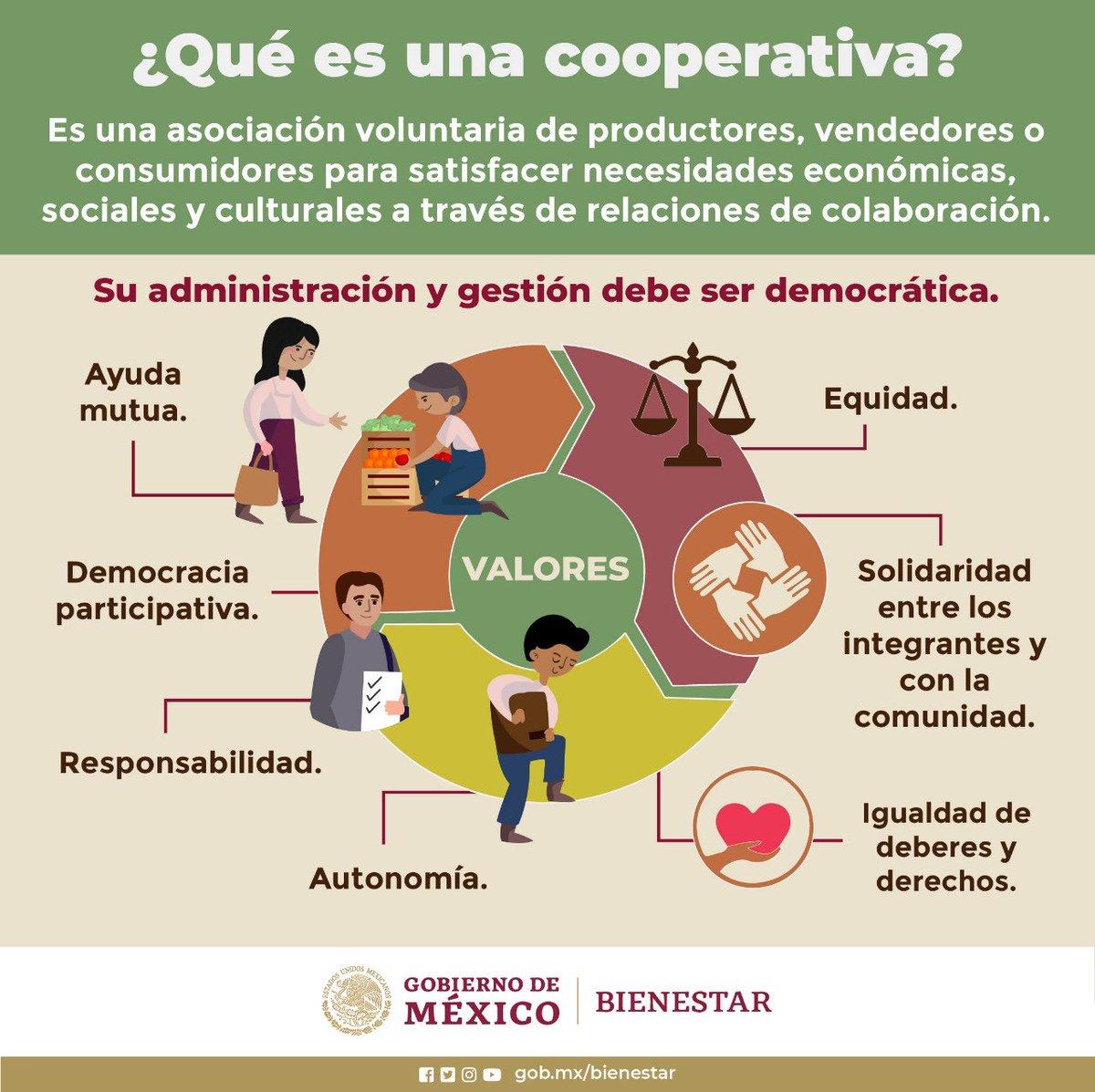 Venir de un movimiento cooperativo indígena campesino como el de @Tosepan en la Sierra Nororiental de Puebla, me enseñó que es posible lograr un modelo diferente. Uno más humano que coloque al centro el trabajo colectivo y genere #Bienestar en tod@s. #DíaDeLasCooperativas