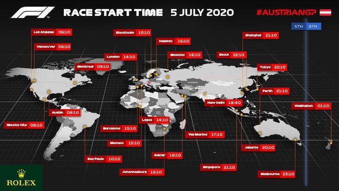 Austrian GP 2020 Global Timings
