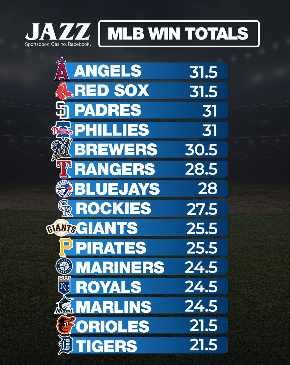 Who is going over or under their win total?   Drop your predictions here  #MLB<br>http://pic.twitter.com/KdCk80qB5a