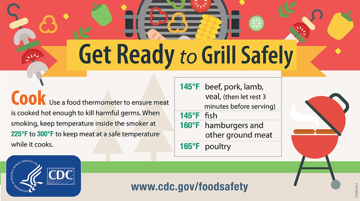 If you're firing up the grill for #4thOfJuly, use a meat thermometer to ensure meat reaches an internal temp. hot enough to kill germs.  Hamburgers- 160°F Hotdogs- 165°F Chicken- 165°F  Find more tips to become a food safe grill master: https://t.co/ebk46S0Kiw. #FourthOfJuly https://t.co/8cItVHDgeX
