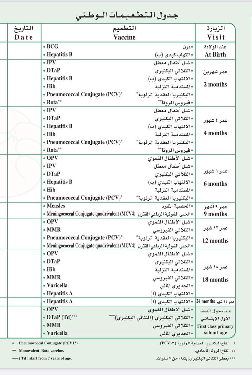 جدول التطعيمات السعودي الجديد