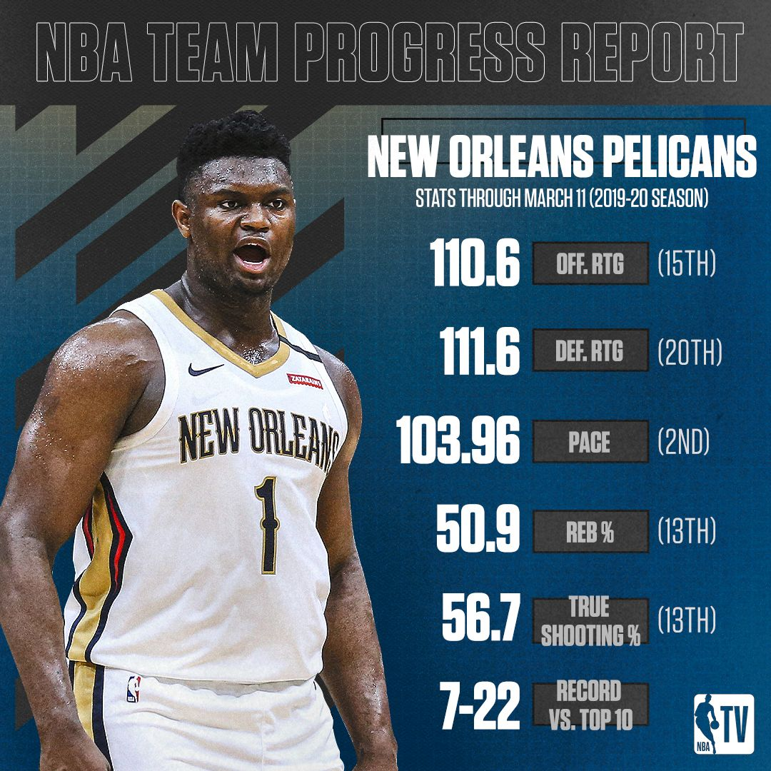 A closer look at some of the Pels' stats 👀  @PelicansNBA | #WholeNewGame https://t.co/MkCeHqVVk1