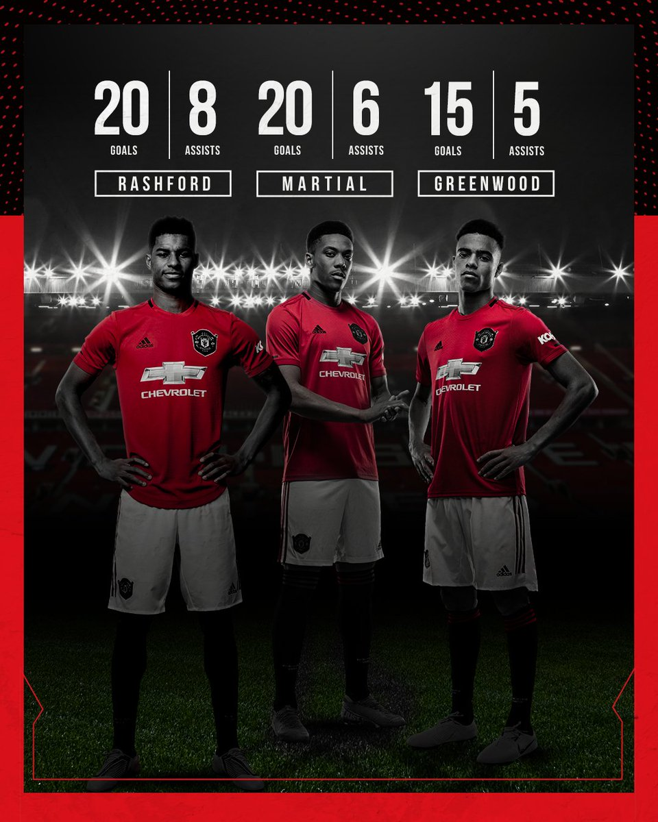 Today's front three have been putting up some 𝙨𝙚𝙧𝙞𝙤𝙪𝙨 numbers in 2019/20 🤯  #MUFC https://t.co/kg6vyJSB1S