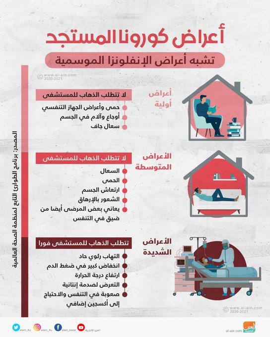 """""""الأعراض الشديدة"""" لـ #كورونا.. تتطلب الذهاب للمستشفى فورا   #وقاية_وأمان   #StayHome #COVID19 https://t.co/BaR4Zloeth"""