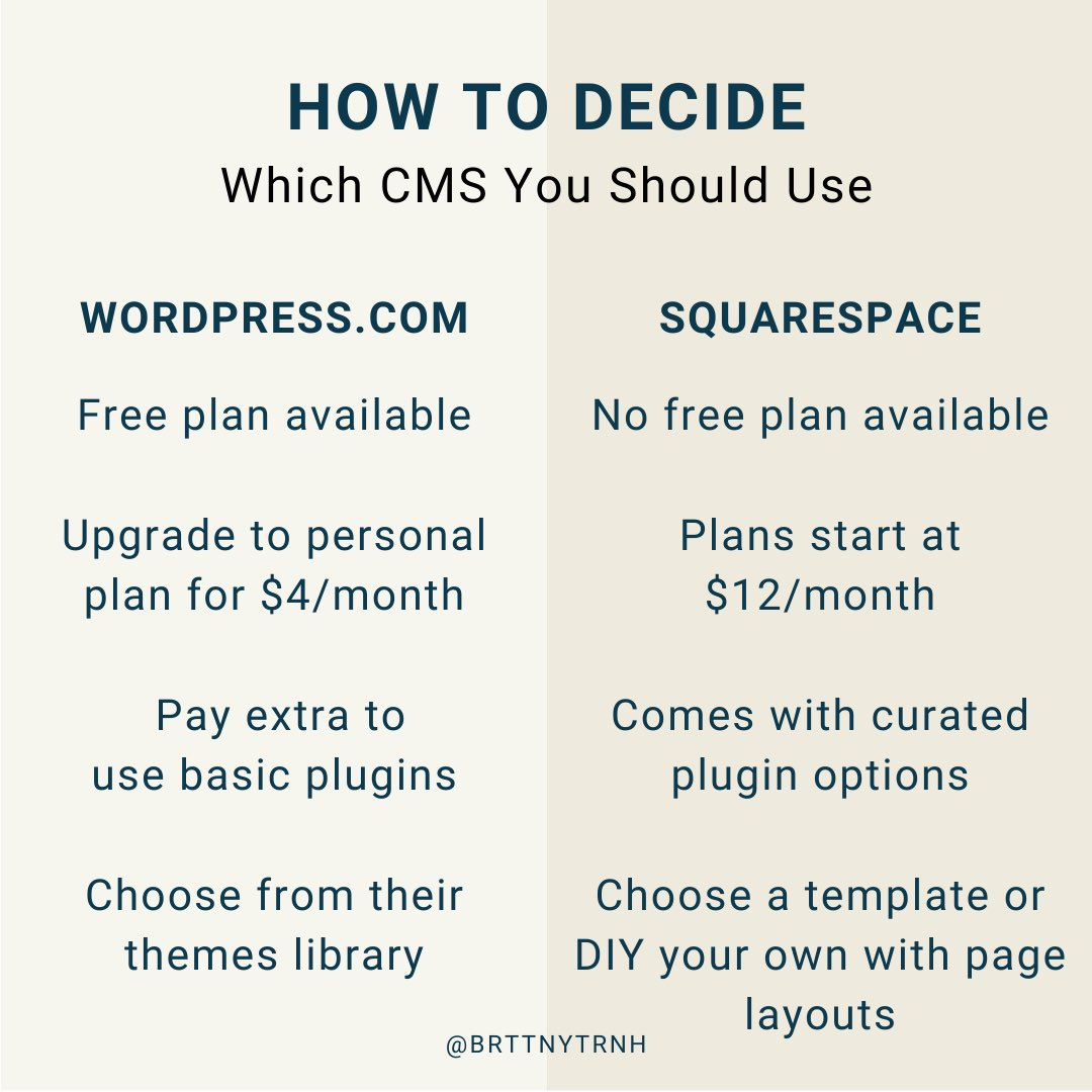 Are you trying to decide between Wordpress.com and Squarespace for your personal academic website? Use this comparison chart to decide which is best for you! #academicwebsites #stemwebsites #sciencetwitter #academictwitter