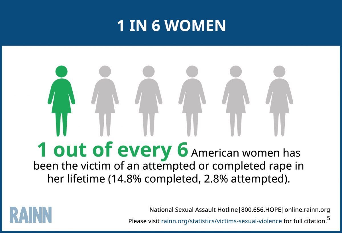 my heart goes out to all the womxn opening up about their sexual assault/harassment experiences. we know the stats and it's crazy how we are able to start filling up those charts w people we know.   It takes courage to come out, and people need to listen. Stop defending harassers pic.twitter.com/UKgN7Vvrum  by scarlet ⚡️