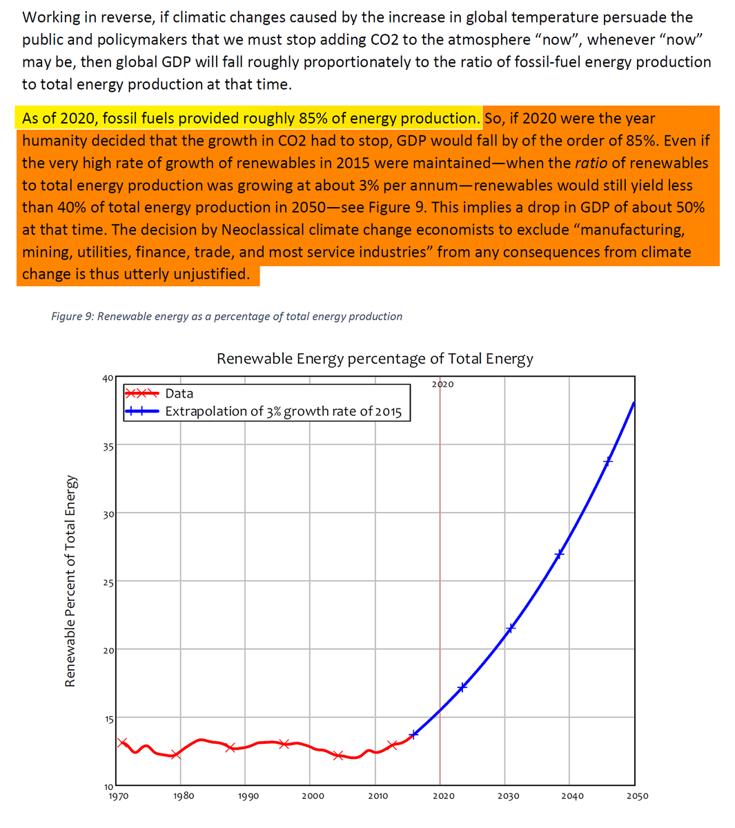 31/44 So simplified, if we were to want to stop emissions today because of our concern for climate change, GDP would drop by 85%. If the growth of the 𝘴𝘩𝘢𝘳𝘦 of renewables would persist at 3% until 2050 and we then stop emissions, GDP would still drop by 50%.