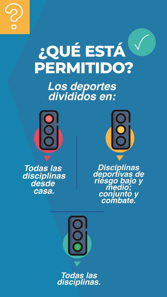 COE NACIONAL APROBÓ LINEAMIENTOS DEL DEPORTE FORMATIVO. @TeamPichincha @otilio66 @joseiarevalos @AstudilloAv @pamozaec @jaramillo_jaime @cdepdnp @LuchoBaldeon @baldeonzinho @PatricioJDiaz @PATODIAZGUEVARA @JuanLeoReyes1 @jcboadal @DeporteTA @DayannaSal14 @somosfedeguayaspic.twitter.com/J3piGVVJcO