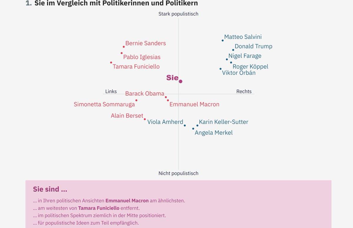 #Populistenquiz